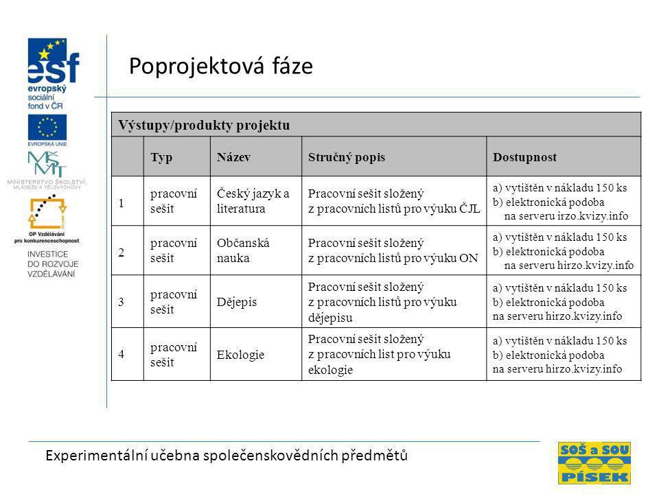 Experimentální učebna společenskovědních předmětů Výstupy/produkty projektu TypNázevStručný popisDostupnost 1 pracovní sešit Český jazyk a literatura