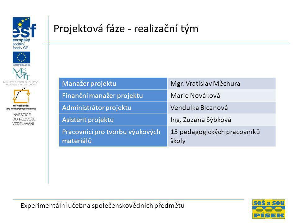 Experimentální učebna společenskovědních předmětů Projektová fáze - realizační tým Manažer projektuMgr. Vratislav Měchura Finanční manažer projektuMar