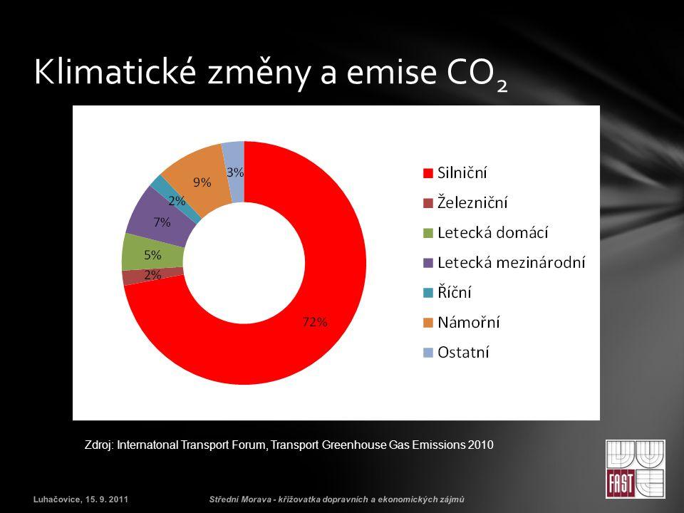 Klimatické změny a emise CO 2 Luhačovice, 15.9.