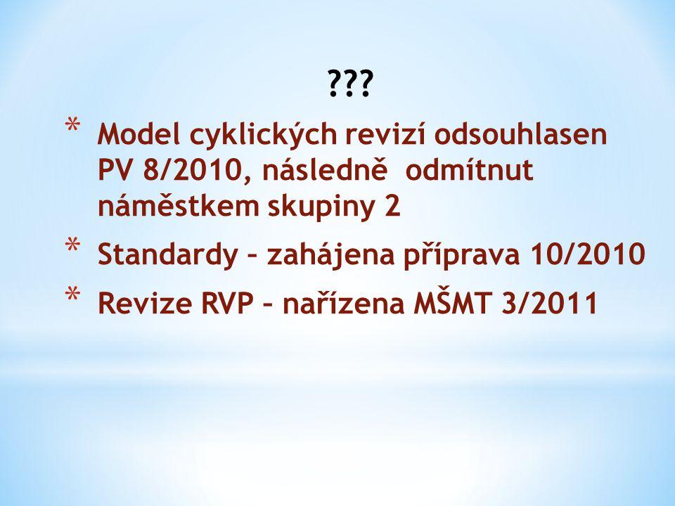 ??? * Model cyklických revizí odsouhlasen PV 8/2010, následně odmítnut náměstkem skupiny 2 * Standardy – zahájena příprava 10/2010 * Revize RVP – naří