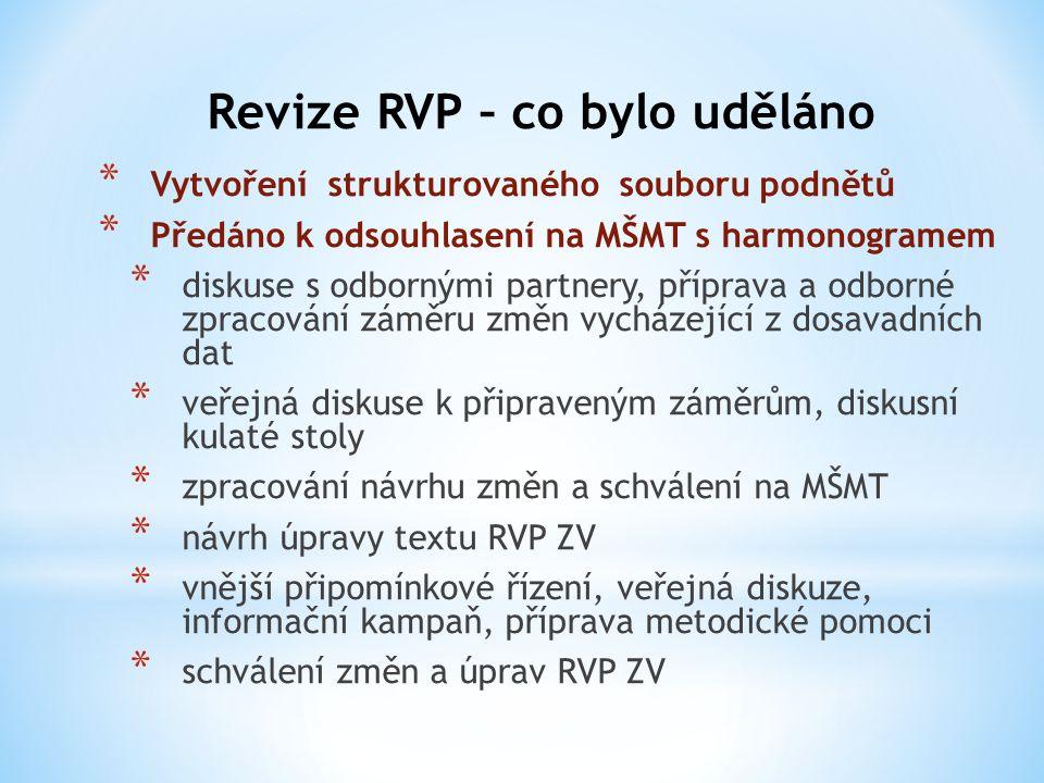 Revize RVP – co bylo uděláno * Vytvoření strukturovaného souboru podnětů * Předáno k odsouhlasení na MŠMT s harmonogramem * diskuse s odbornými partne