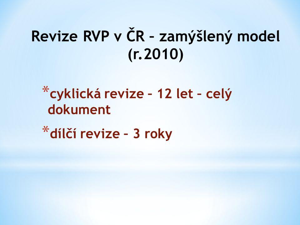 Revize RVP v ČR – zamýšlený model (r.2010) * cyklická revize – 12 let – celý dokument * dílčí revize – 3 roky