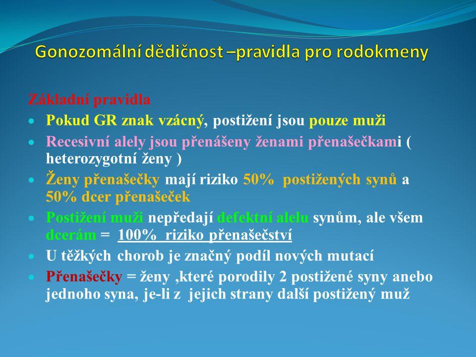 Přenášení dědičných nemocí GR XX = zdravá žena Xx = žena přenašečka xx = nemocná žena XY = zdravý muž xY = nemocný muž
