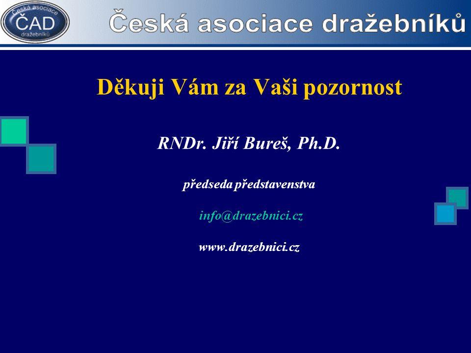 Děkuji Vám za Vaši pozornost RNDr. Jiří Bureš, Ph.D. předseda představenstva info@drazebnici.cz www.drazebnici.cz