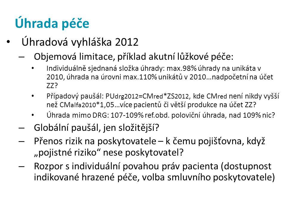 Úhrada péče • Úhradová vyhláška 2012 – Objemová limitace, příklad akutní lůžkové péče: • Individuálně sjednaná složka úhrady: max.98% úhrady na unikát