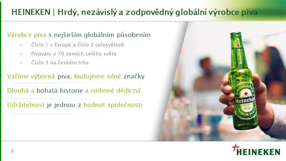 HEINEKEN | Celosvětová působnost 3 Dceřiná společnost Heineken Joint venture Export Licenční výroba