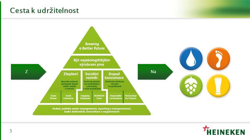 Voda je významná v našem hodnotovém řetězci 6