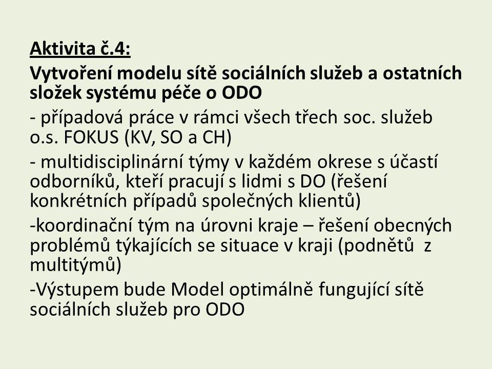 Aktivita č.4: Vytvoření modelu sítě sociálních služeb a ostatních složek systému péče o ODO - případová práce v rámci všech třech soc. služeb o.s. FOK