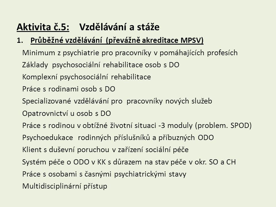 Aktivita č.5: Vzdělávání a stáže 1.Průběžné vzdělávání (převážně akreditace MPSV) Minimum z psychiatrie pro pracovníky v pomáhajících profesích Základ