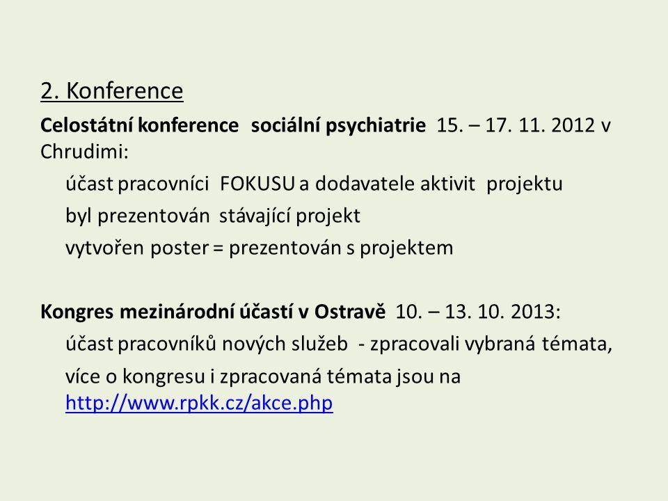 2. Konference Celostátní konference sociální psychiatrie 15. – 17. 11. 2012 v Chrudimi: účast pracovníci FOKUSU a dodavatele aktivit projektu byl prez