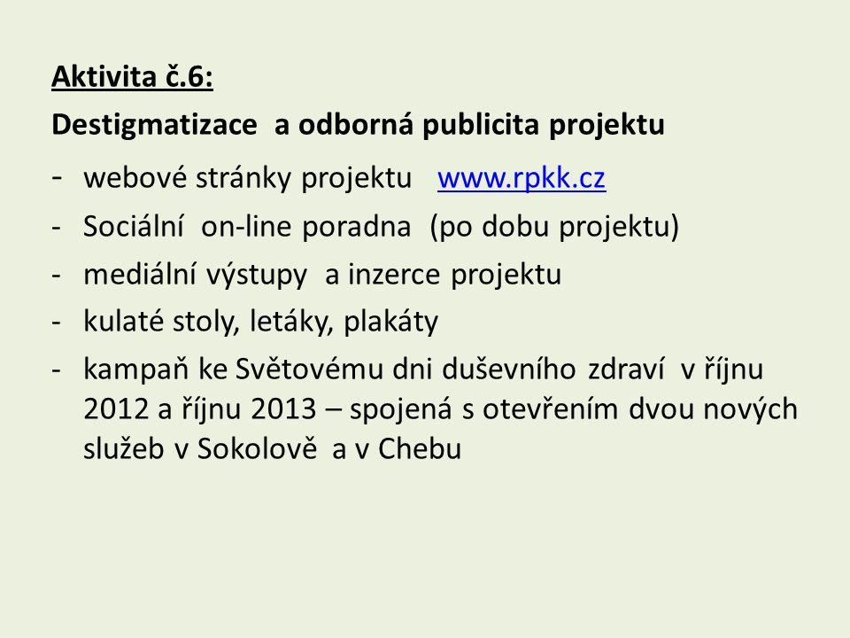 Aktivita č.6: Destigmatizace a odborná publicita projektu - webové stránky projektu www.rpkk.czwww.rpkk.cz -Sociální on-line poradna (po dobu projektu