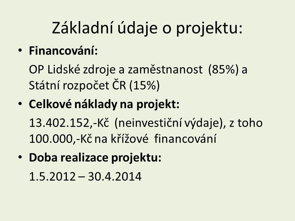 Základní údaje o projektu: • Financování: OP Lidské zdroje a zaměstnanost (85%) a Státní rozpočet ČR (15%) • Celkové náklady na projekt: 13.402.152,-K
