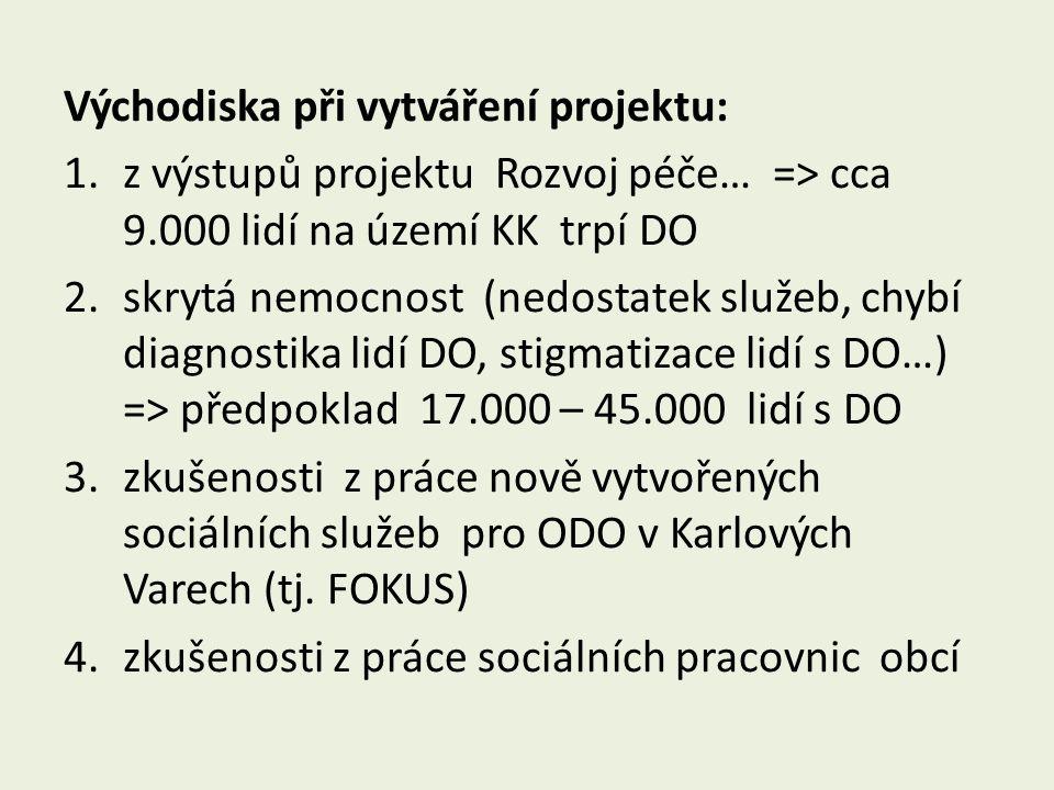Východiska při vytváření projektu: 1.z výstupů projektu Rozvoj péče… => cca 9.000 lidí na území KK trpí DO 2.skrytá nemocnost (nedostatek služeb, chyb