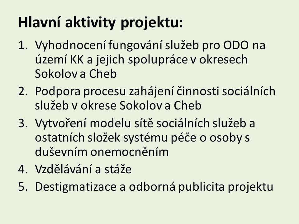 Hlavní aktivity projektu: 1.Vyhodnocení fungování služeb pro ODO na území KK a jejich spolupráce v okresech Sokolov a Cheb 2.Podpora procesu zahájení
