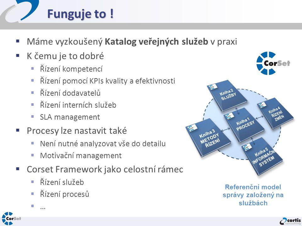 Funguje to !  Máme vyzkoušený Katalog veřejných služeb v praxi  K čemu je to dobré  Řízení kompetencí  Řízení pomocí KPIs kvality a efektivnosti 