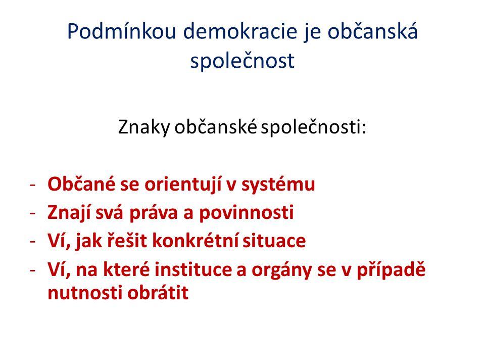 Podmínkou demokracie je občanská společnost Znaky občanské společnosti: -Občané se orientují v systému -Znají svá práva a povinnosti -Ví, jak řešit konkrétní situace -Ví, na které instituce a orgány se v případě nutnosti obrátit