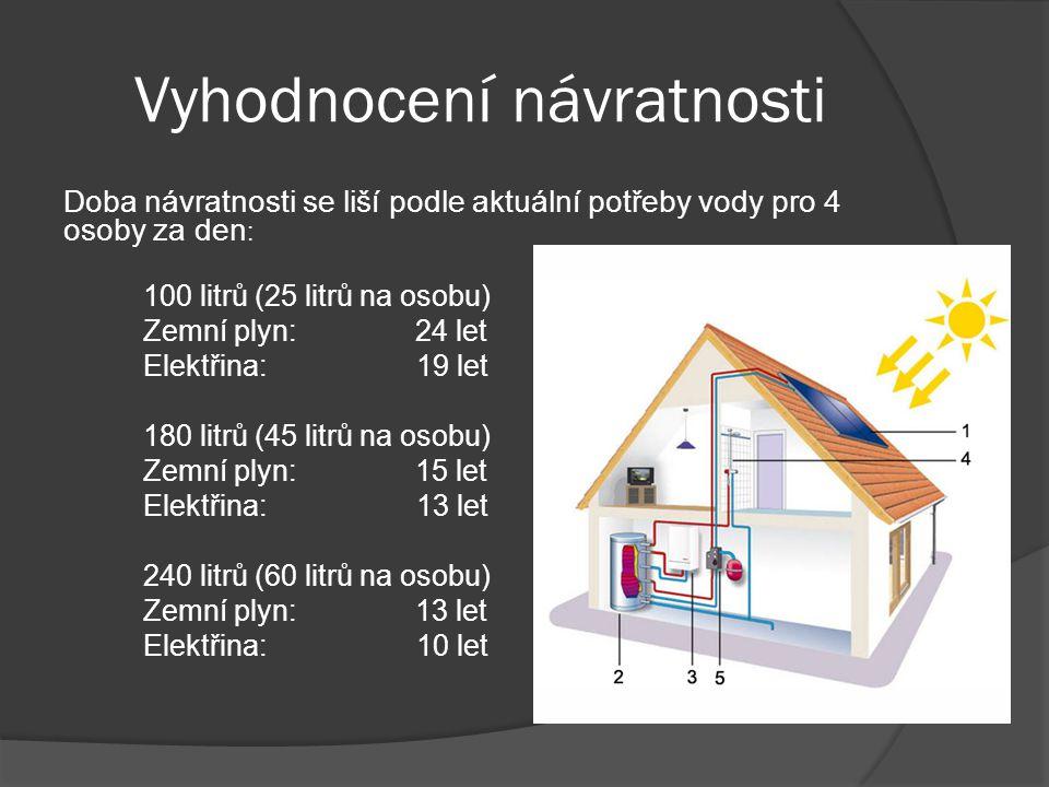 Vyhodnocení návratnosti Doba návratnosti se liší podle aktuální potřeby vody pro 4 osoby za den : 100 litrů (25 litrů na osobu) Zemní plyn: 24 let Elektřina: 19 let 180 litrů (45 litrů na osobu) Zemní plyn: 15 let Elektřina: 13 let 240 litrů (60 litrů na osobu) Zemní plyn: 13 let Elektřina: 10 let