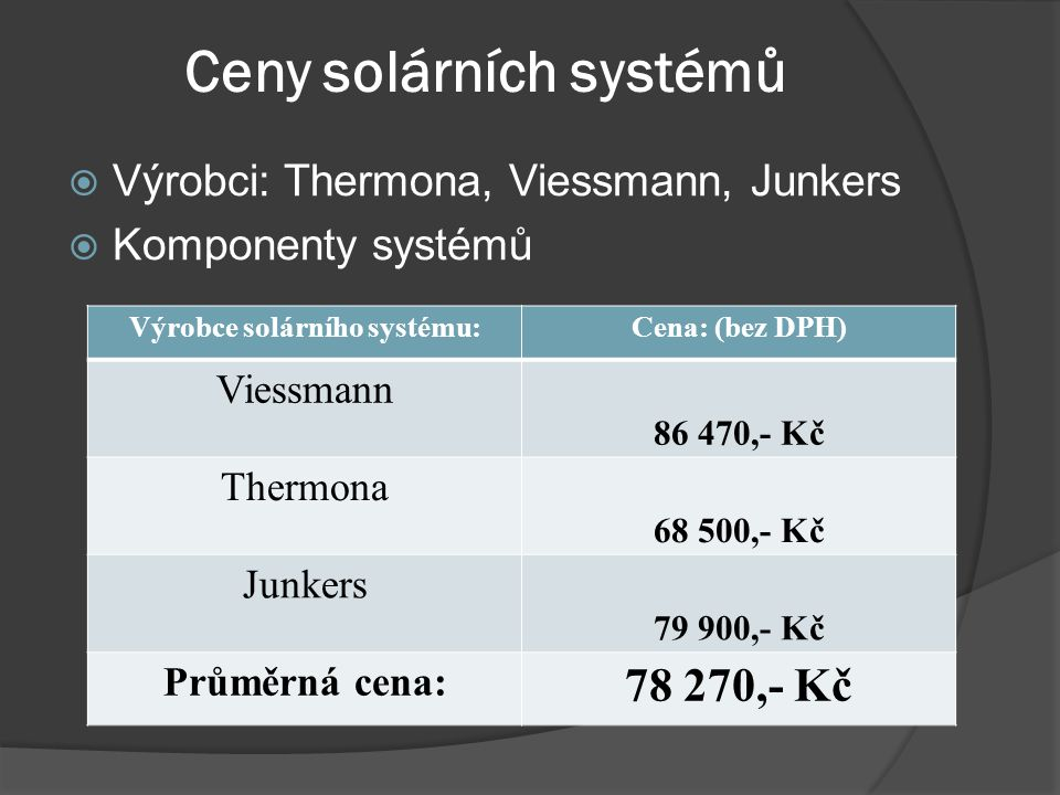 Ceny solárních systémů  Výrobci: Thermona, Viessmann, Junkers  Komponenty systémů Výrobce solárního systému:Cena: (bez DPH) Viessmann 86 470,- Kč Thermona 68 500,- Kč Junkers 79 900,- Kč Průměrná cena: 78 270,- Kč