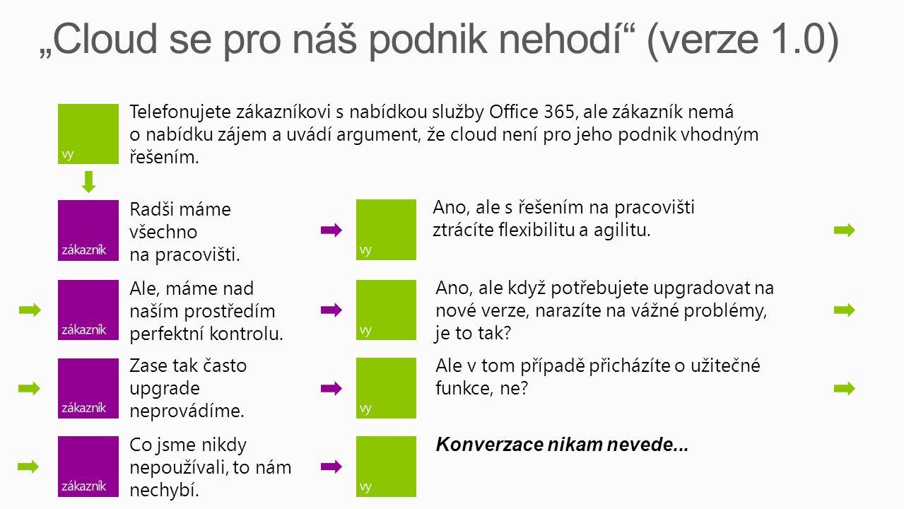 Telefonujete zákazníkovi s nabídkou služby Office 365, ale zákazník nemá o nabídku zájem a uvádí argument, že cloud není pro jeho podnik vhodným řešen