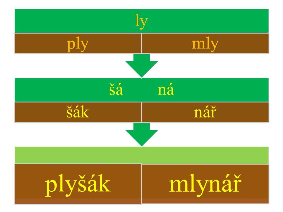 špačekšpalek http://vocko.pod.cvut.cz/psik/index.php/titulni-strana/blog1/vasty- a-tlachani/22-palek http://cs.wikipedia.org/