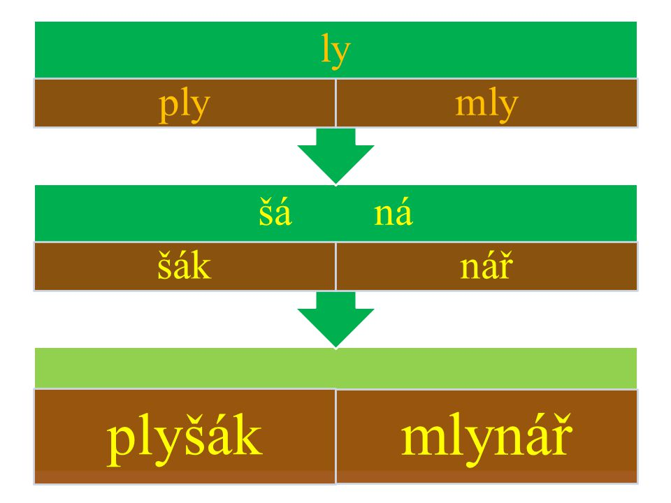 plyšák http://shop.dela.cz/index.php?main_page= product_info&products_id=21685 mlynář http://www.interes.cz/spindlerovske_novin y/11izarijen/3spMlynaar.html