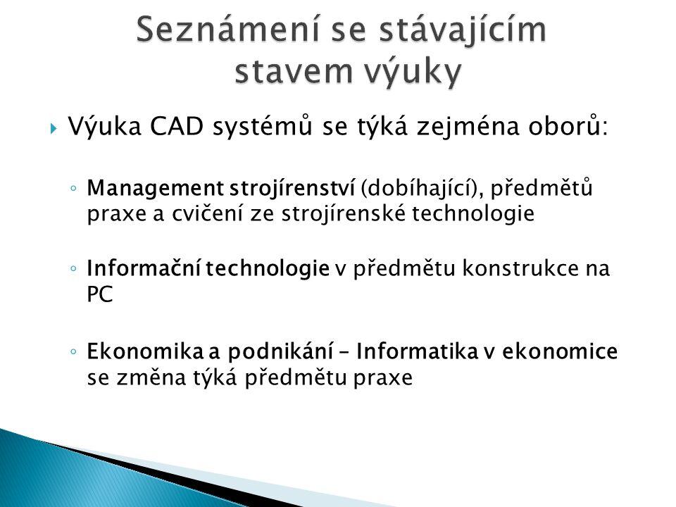  Od počátku výuky oboru Management strojírenství se pro výuku CAD aplikací používá softwarové vybavení od firmy Autodesk a sice AutoCAD™  S příchodem nových oborů na naši školu se jeví jako nezbytné provést také inovaci výuky v tomto směru ICT technologií
