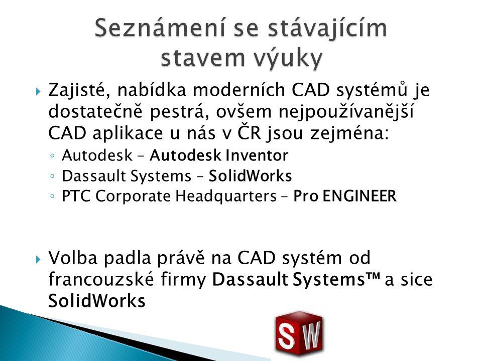  Po dohodě s distributorem software SolidWorks pro českou republiku firmou SolidVision došlo k zakoupení 500 kusů licencí tohoto software.