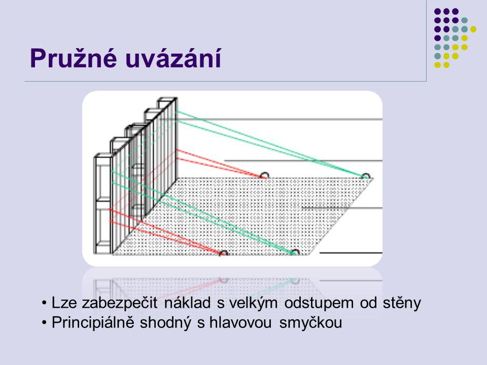 Pružné uvázání • Lze zabezpečit náklad s velkým odstupem od stěny • Principiálně shodný s hlavovou smyčkou