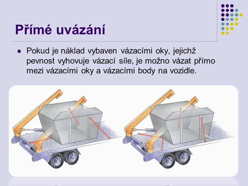 Přímé uvázání  Pokud je náklad vybaven vázacími oky, jejichž pevnost vyhovuje vázací síle, je možno vázat přímo mezi vázacími oky a vázacími body na vozidle.