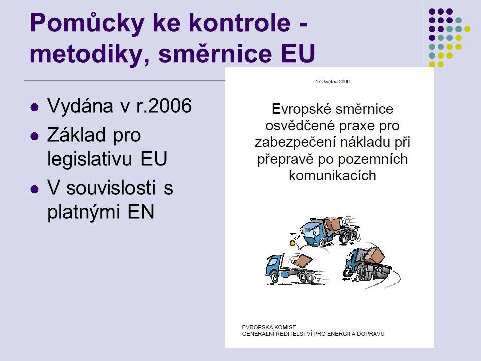 Pomůcky ke kontrole - metodiky, směrnice EU  Vydána v r.2006  Základ pro legislativu EU  V souvislosti s platnými EN