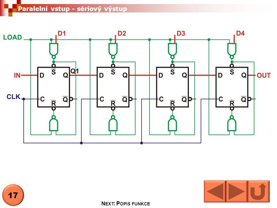 Paralelní vstup - sériový výstup N EXT : P OPIS FUNKCE 17