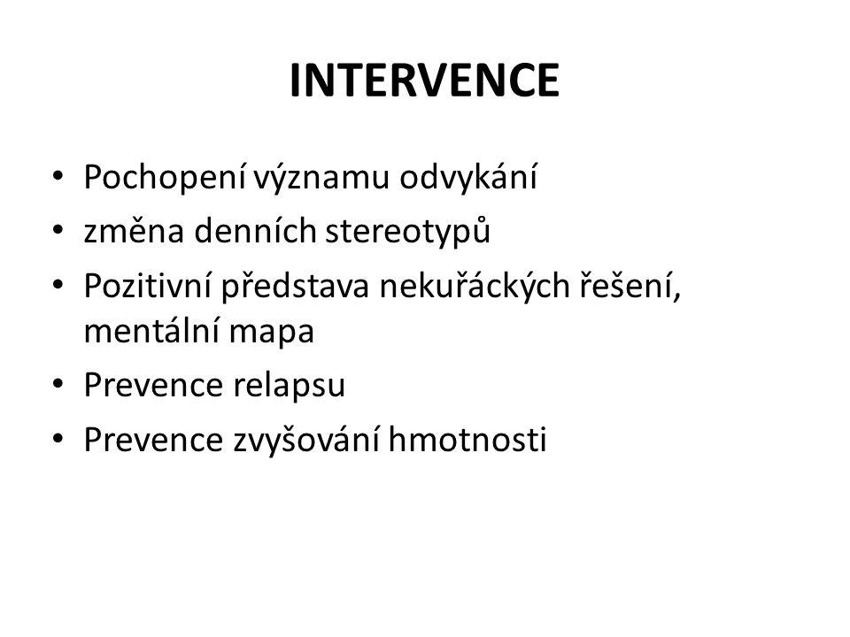 INTERVENCE • Pochopení významu odvykání • změna denních stereotypů • Pozitivní představa nekuřáckých řešení, mentální mapa • Prevence relapsu • Preven