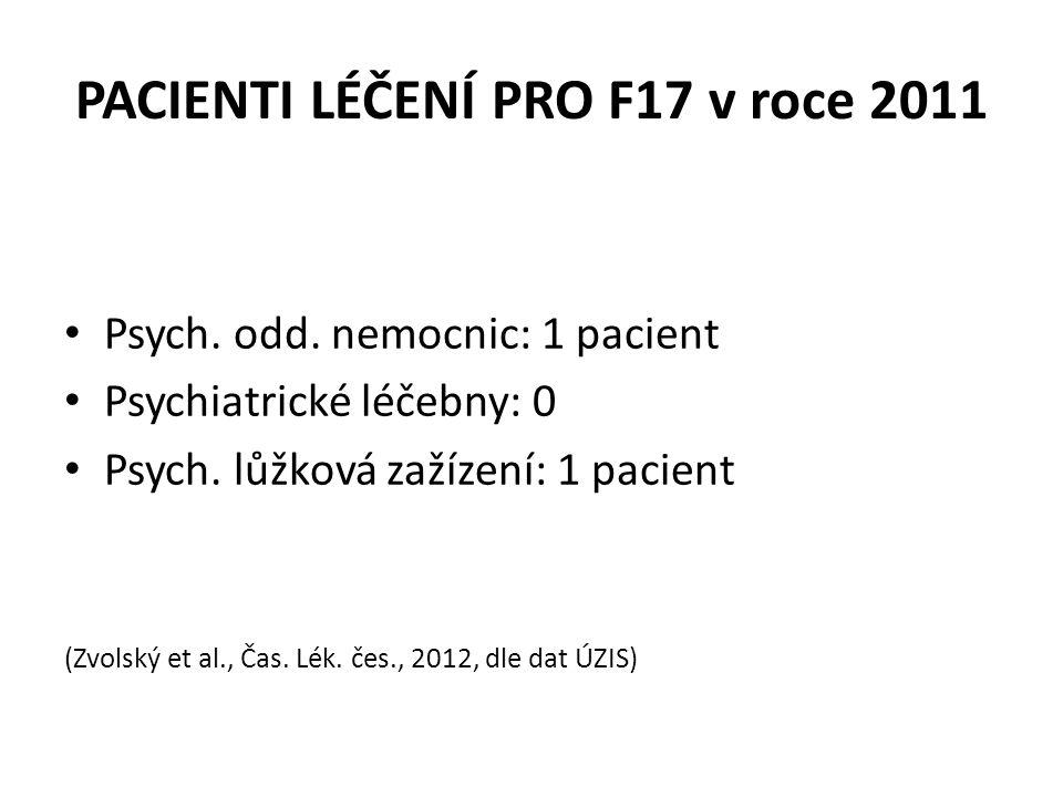 PACIENTI LÉČENÍ PRO F17 v roce 2011 • Psych. odd. nemocnic: 1 pacient • Psychiatrické léčebny: 0 • Psych. lůžková zažízení: 1 pacient (Zvolský et al.,