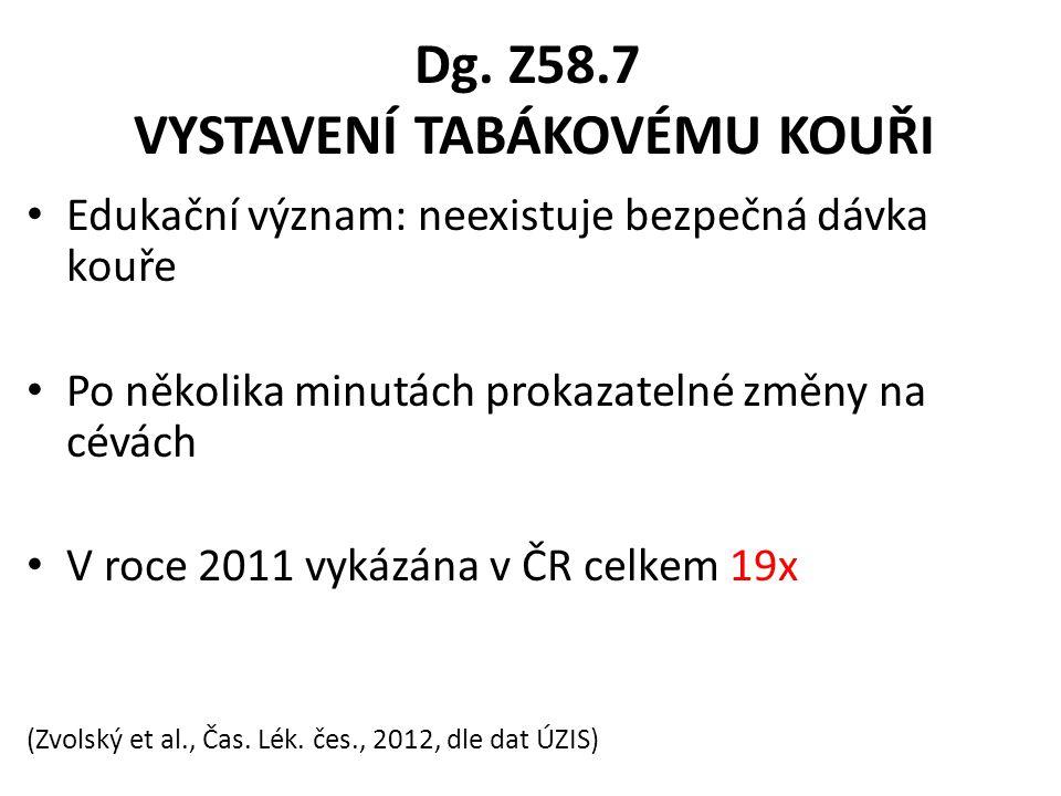 Dg. Z58.7 VYSTAVENÍ TABÁKOVÉMU KOUŘI • Edukační význam: neexistuje bezpečná dávka kouře • Po několika minutách prokazatelné změny na cévách • V roce 2