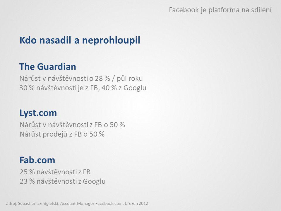The Guardian Facebook je platforma na sdílení Nárůst v návštěvnosti o 28 % / půl roku 30 % návštěvnosti je z FB, 40 % z Googlu Lyst.com Nárůst v návšt