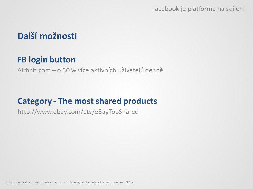 FB login button Facebook je platforma na sdílení Airbnb.com – o 30 % více aktivních uživatelů denně Category - The most shared products http://www.eba