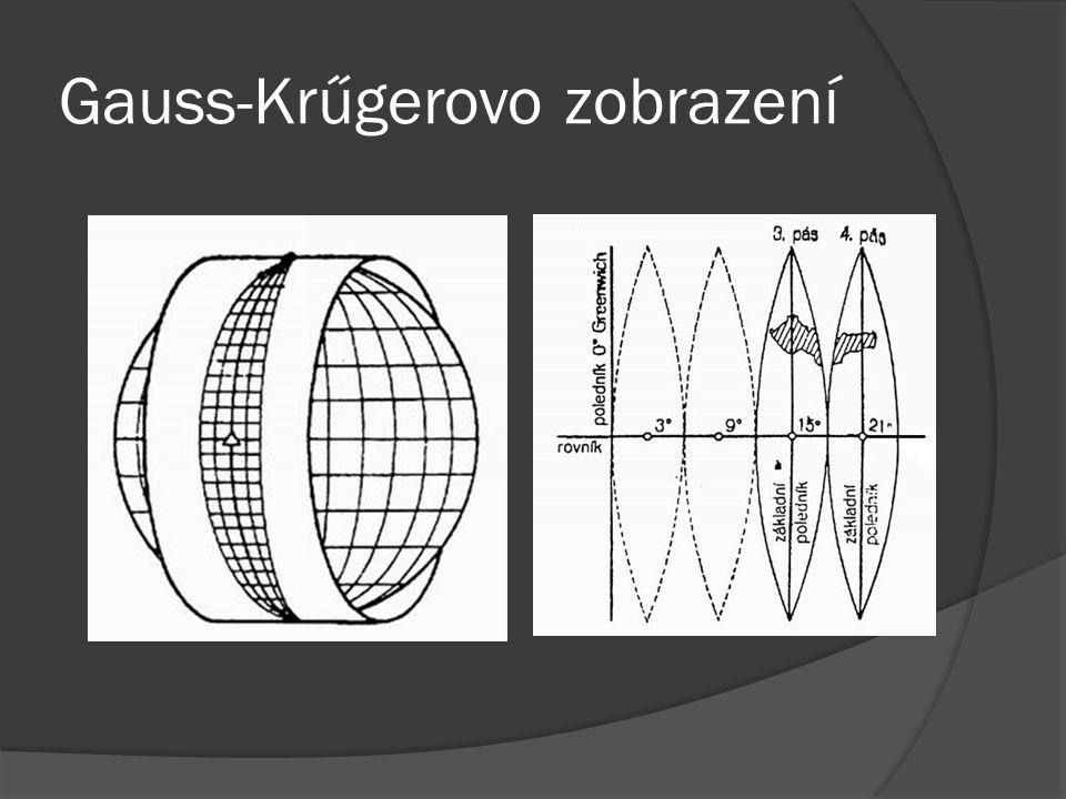 Gauss-Krűgerovo zobrazení