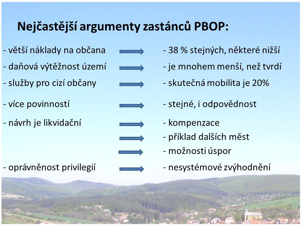 Nejčastější argumenty zastánců PBOP: - 38 % stejných, některé nižší- větší náklady na občana - je mnohem menší, než tvrdí- daňová výtěžnost území - skutečná mobilita je 20%- služby pro cizí občany - stejné, i odpovědnost- více povinností - kompenzace- návrh je likvidační - příklad dalších měst - možnosti úspor - nesystémové zvýhodnění- oprávněnost privilegií