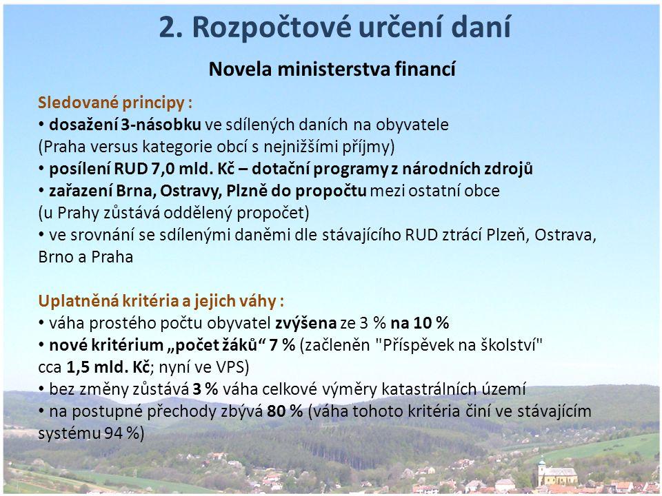 2. Rozpočtové určení daní Novela ministerstva financí Sledované principy : • dosažení 3-násobku ve sdílených daních na obyvatele (Praha versus kategor