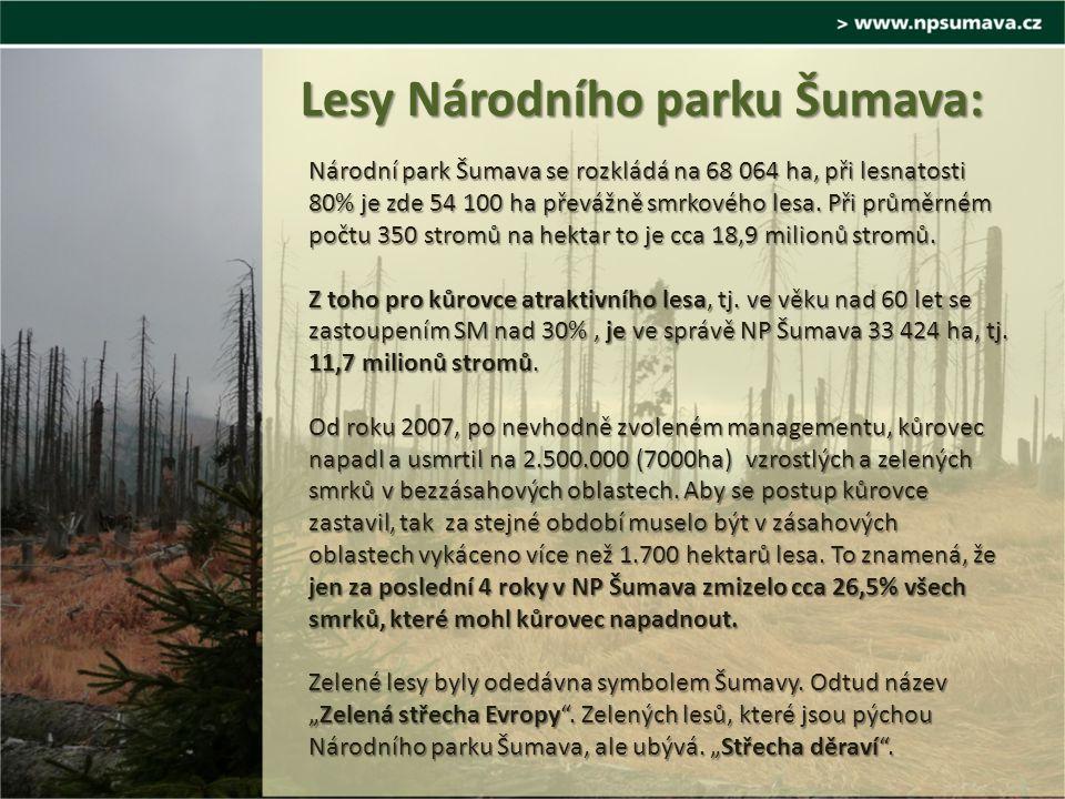 Národní park Šumava se rozkládá na 68 064 ha, při lesnatosti 80% je zde 54 100 ha převážně smrkového lesa.