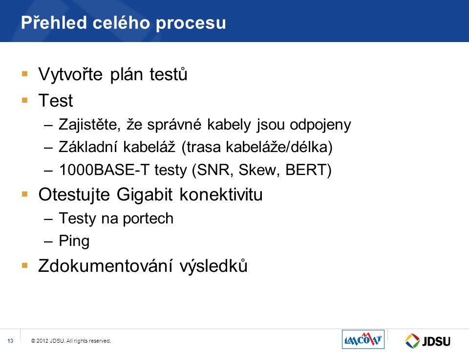 © 2012 JDSU. All rights reserved.13 Přehled celého procesu  Vytvořte plán testů  Test –Zajistěte, že správné kabely jsou odpojeny –Základní kabeláž