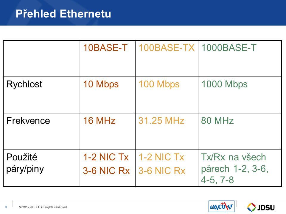© 2012 JDSU. All rights reserved.8 Přehled Ethernetu 10BASE-T100BASE-TX1000BASE-T Rychlost10 Mbps100 Mbps1000 Mbps Frekvence16 MHz31.25 MHz80 MHz Použ