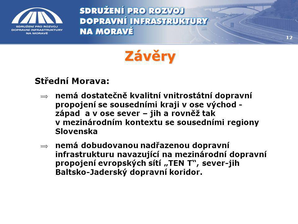 Závěry 12 Střední Morava: nemá dostatečně kvalitní vnitrostátní dopravní propojení se sousedními kraji v ose východ - západ a v ose sever – jih a rov