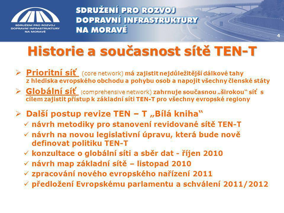 4 Historie a současnost sítě TEN-T  Prioritní síť (core network) má zajistit nejdůležitější dálkové tahy z hlediska evropského obchodu a pohybu osob