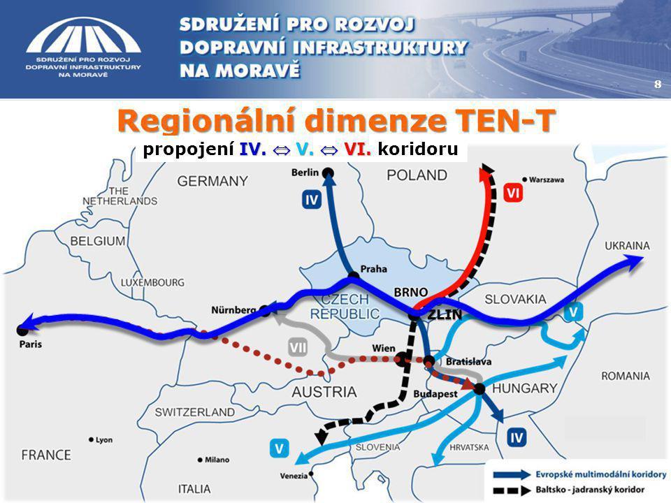 Regionální dimenze TEN-T 8 ZLIN IV.  V.  VI. propojení IV.  V.  VI. koridoru