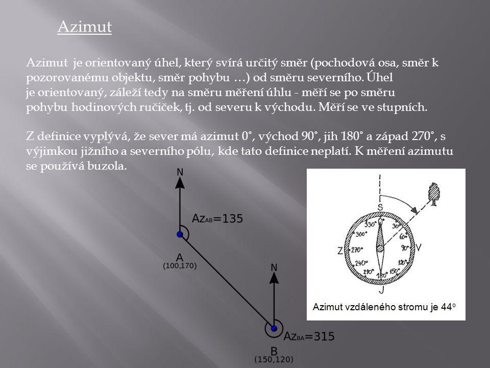 Azimut Azimut je orientovaný úhel, který svírá určitý směr (pochodová osa, směr k pozorovanému objektu, směr pohybu …) od směru severního. Úhel je ori