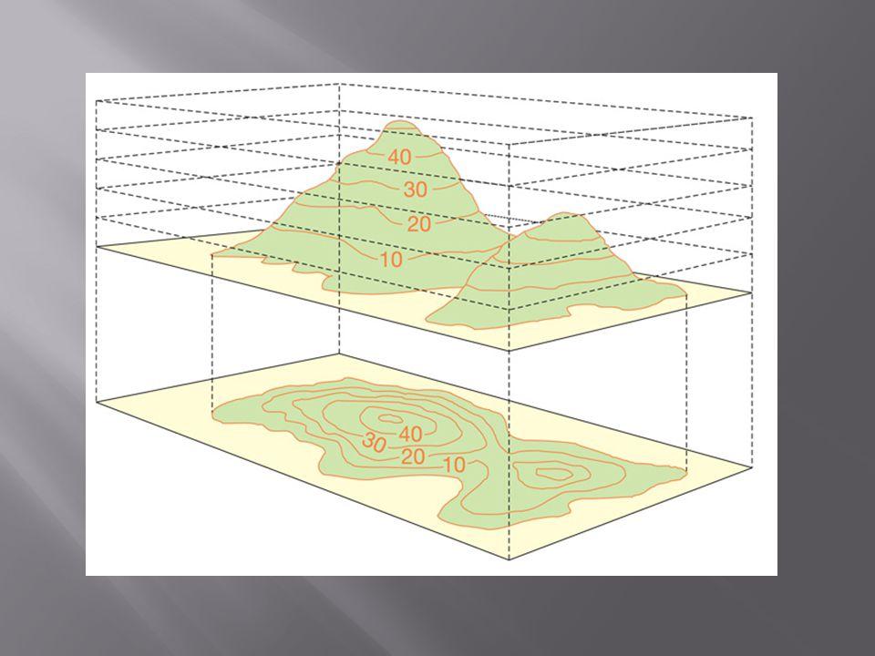 Azimut Azimut je orientovaný úhel, který svírá určitý směr (pochodová osa, směr k pozorovanému objektu, směr pohybu …) od směru severního.