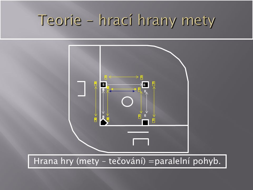 Hrana hry (mety – tečování) =paralelní pohyb. B B R R R R B B R R RRR R B B