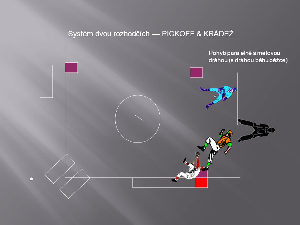 Systém dvou rozhodčích — PICKOFF & KRÁDEŽ Pohyb paralelně s metovou dráhou (s dráhou běhu běžce)