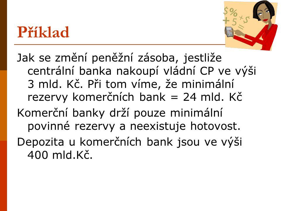 Příklad Jak se změní peněžní zásoba, jestliže centrální banka nakoupí vládní CP ve výši 3 mld. Kč. Při tom víme, že minimální rezervy komerčních bank